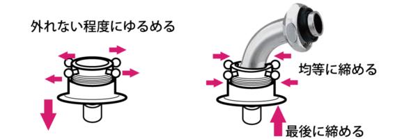 元口の付け方(洗濯機取付け方法)