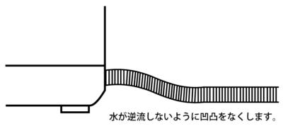 排水ホース取付けの注意点(洗濯機取付け方法)