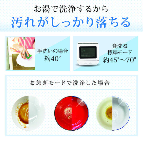 食器洗い乾燥機画像